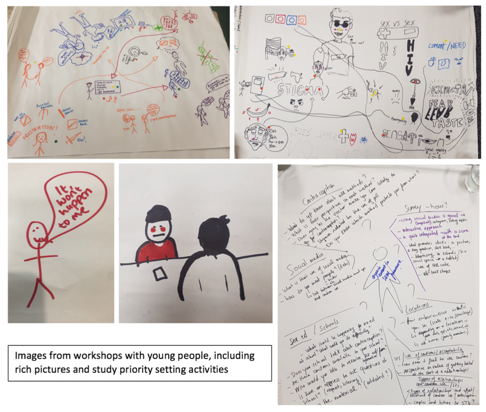 images from workshops with young people, including rich pictures and study priority setting activities