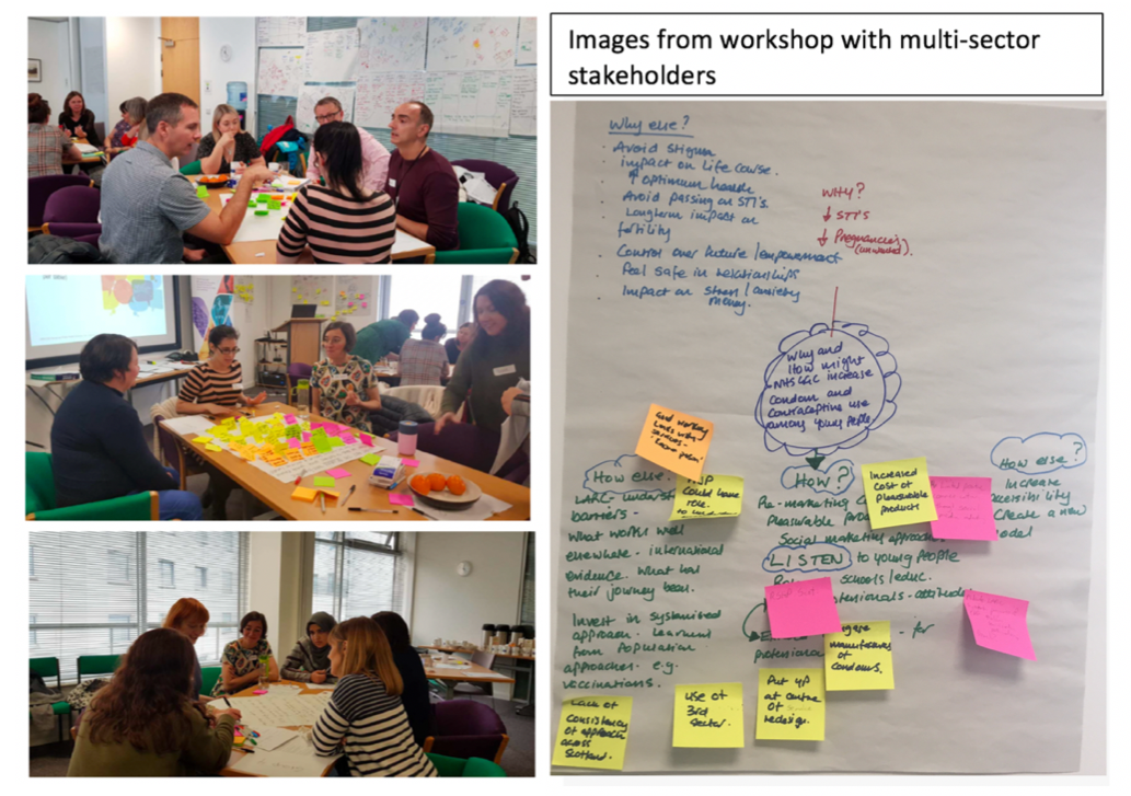 images from workshop with multi-sector stakeholders